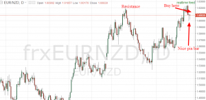 weekly trade setup and chart analysis for eurnzd