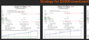 BenefitEA strategy testing