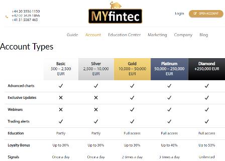 MYfintec account types