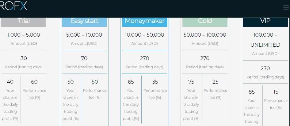 ROFX net Trading Packages